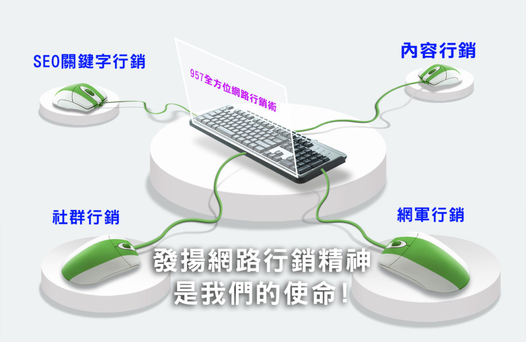 SEO,內容行銷,社群行銷,網軍行銷,WEB957全方位網路行銷